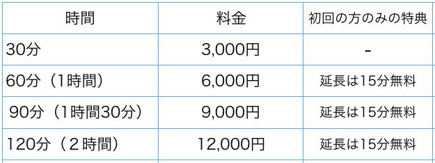 ryoukinhyou-3