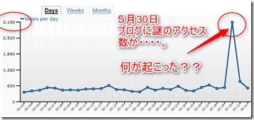 2013-06-01_23h18_44